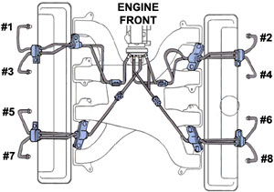 Fuel Injection Lines - Chevy / GM 6 5L TD