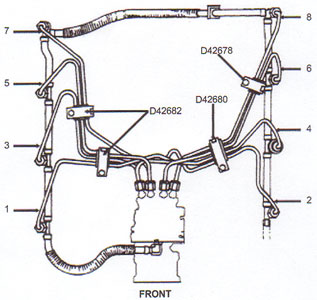 Ford 73 Idi Fuel Line Diagram - All Wiring Diagram