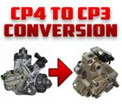 Fuel Pumps, Injection Pumps and Injectors - GM Duramax LML LGH - CP4 to CP3 Conversion - GM duramax LML LGH