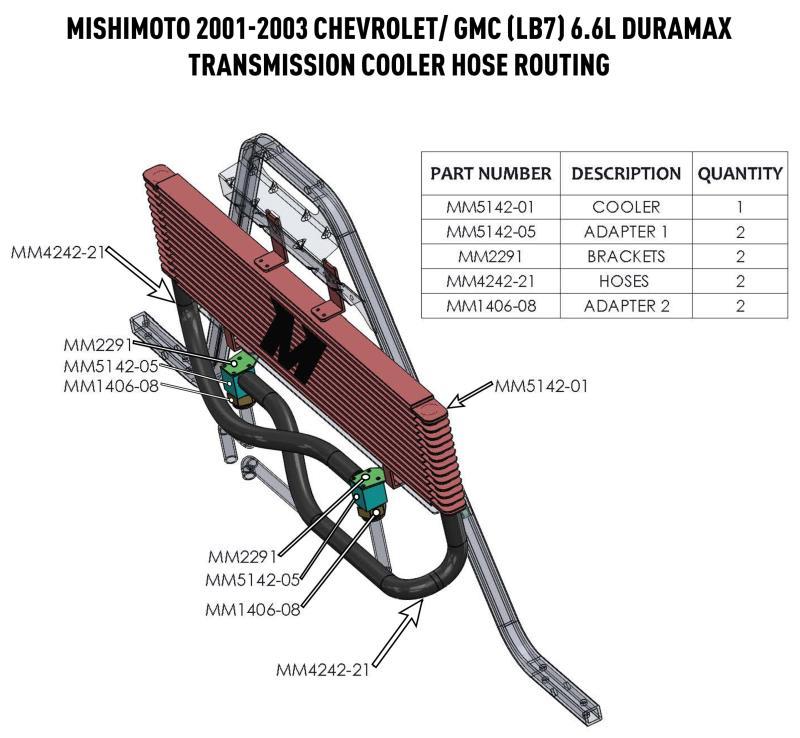 HYUNDAI Genuine 95720-3M000-GOD Ultrasonic Sensor Assembly