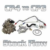Industrial Injection - Industrial Injection - 2011-2016 LML Duramax CP4 to CP3 Conversion Kit with CP3 Pump (Tuning Req)