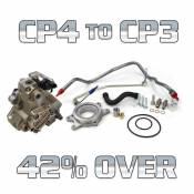Industrial Injection - Industrial Injection - 2011-2016 LML Duramax CP4 to CP3 Conversion Kit with 42% Over SHO Pump (Tuning Req'd)