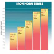 BD Diesel Performance - Iron Horn 6.7L Cummins Turbo Kit S363SXE/80 0.91AR Dodge 2007.5-2018 - Image 4